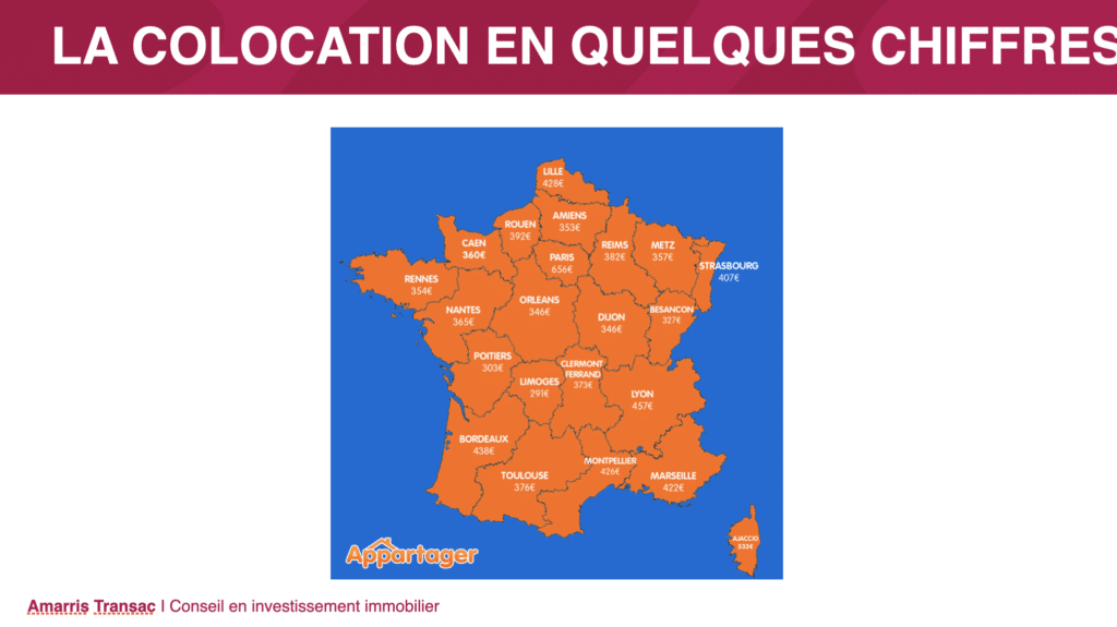 colocation France